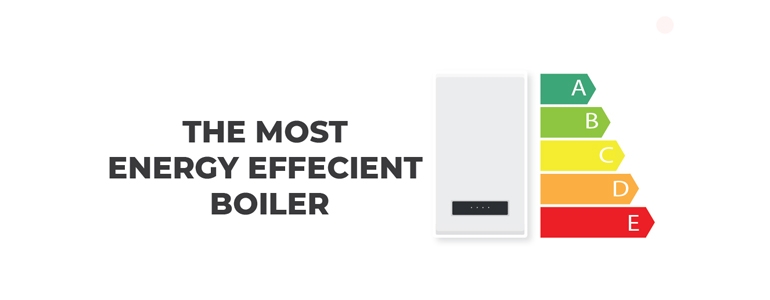 Are Energy Efficient Boilers More Expensive?