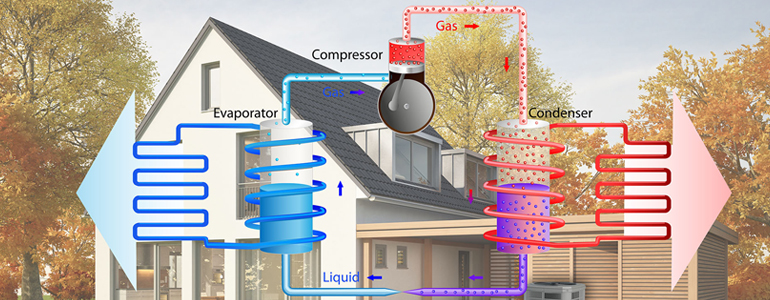 Heat Pumps - Are They Right For Your Home - By Greener Homes