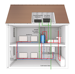 Where-to-Get-a-New-Boiler-Installation-in-Bristol-Conventional